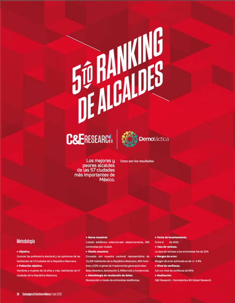 5TO RANKING DE ALCALDES